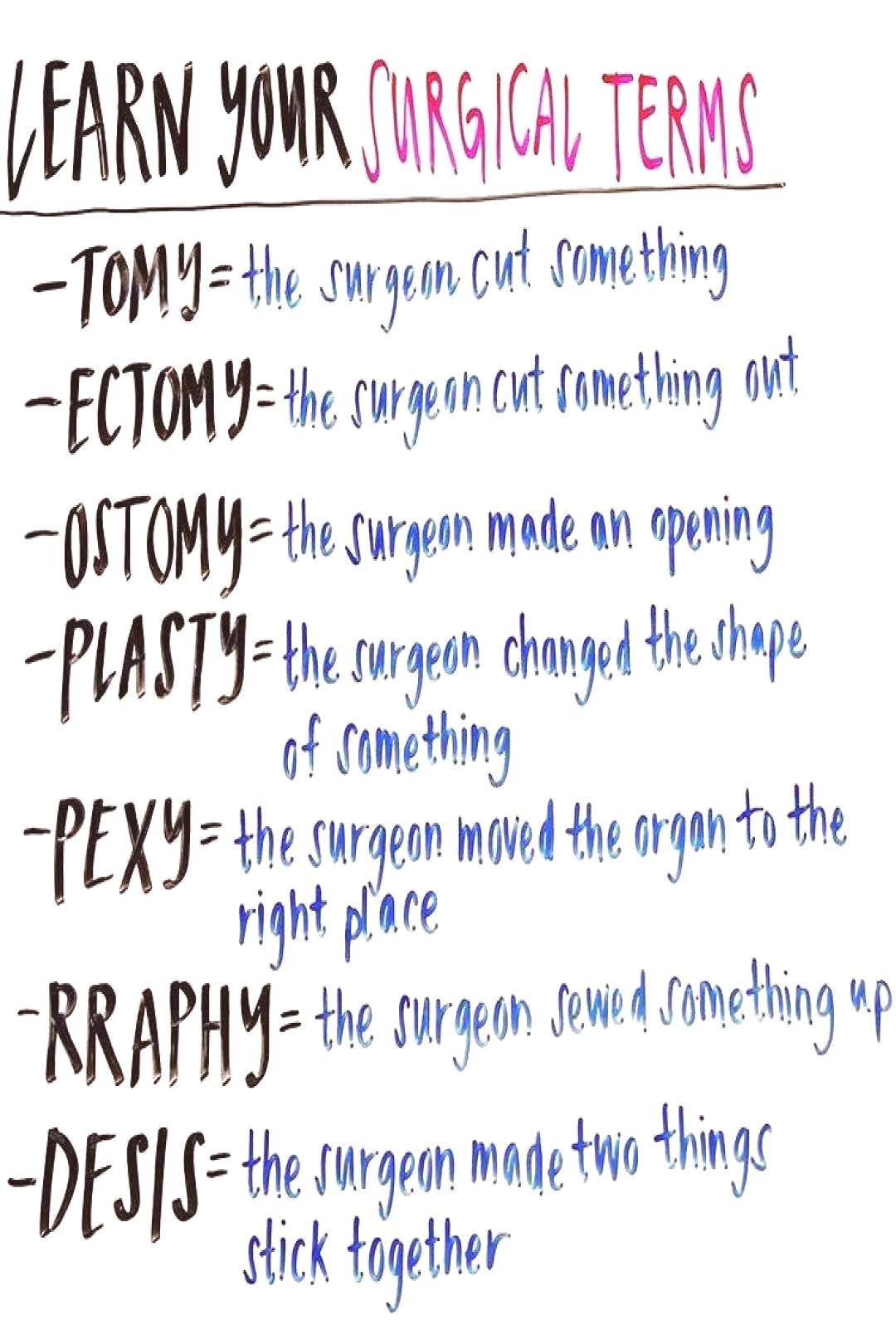 Easy way to learn surgical terms! . . . . . . Easy way to learn surgical terms! . . . . . .