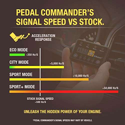 PEDAL COMMANDER - PC31 for Dodge Challenger (2008 and Newer)